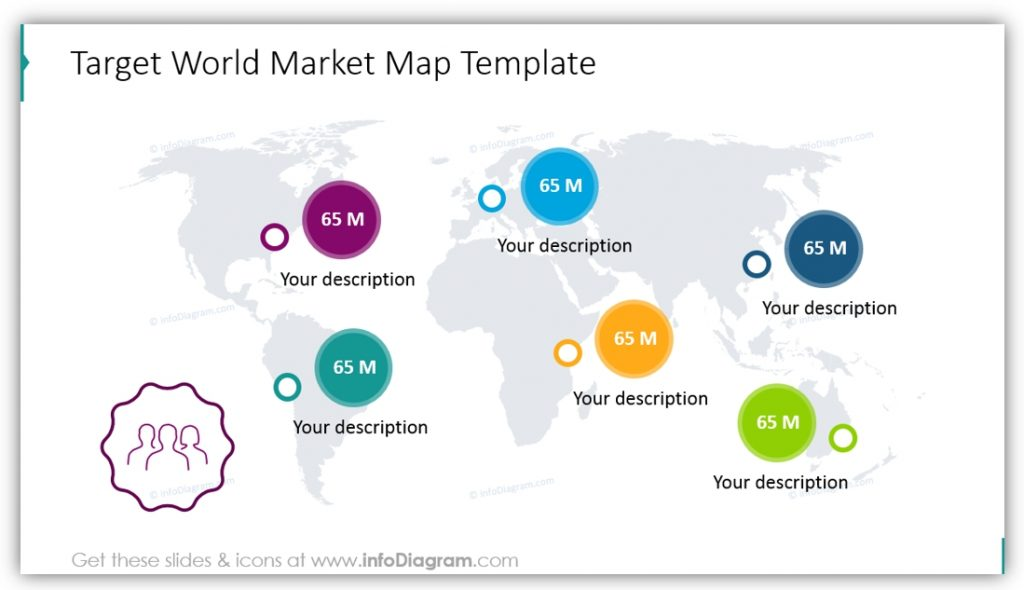 Market Analysis target world market map powerpoint