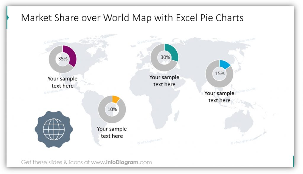 Market Analysis market share world map powerpoint