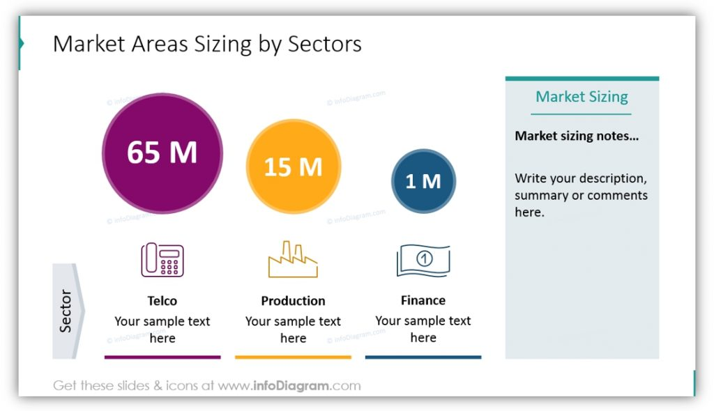 Market Analysis market areas sizing by sectors powerpoint chart