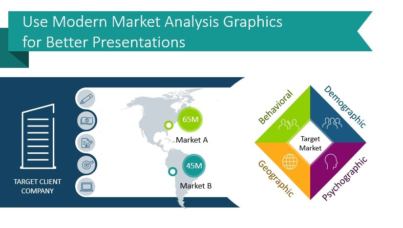 Use Modern Market Analysis Graphics for Better Presentations
