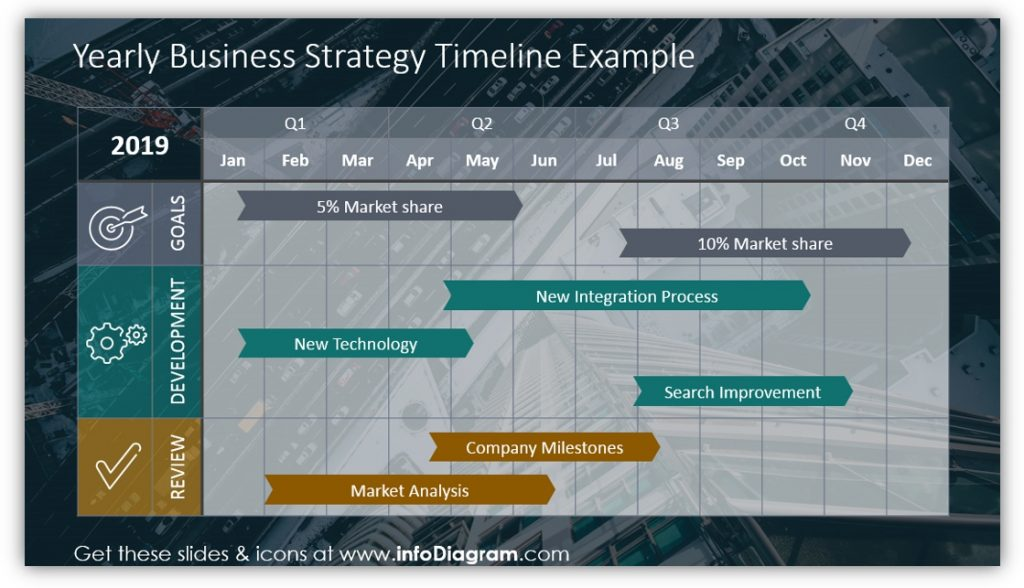 roadmap table Yearly Business Strategy Timeline powerpoint