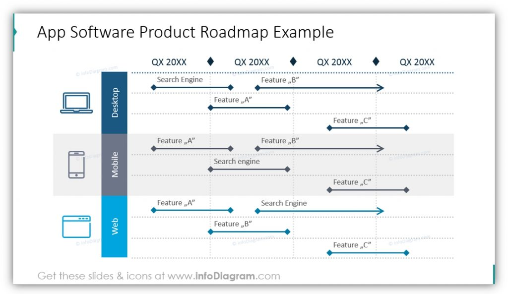 roadmap table App Software Product Roadmap Example