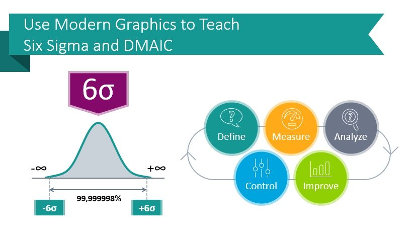 Use Modern Graphics to Teach Six Sigma and DMAIC