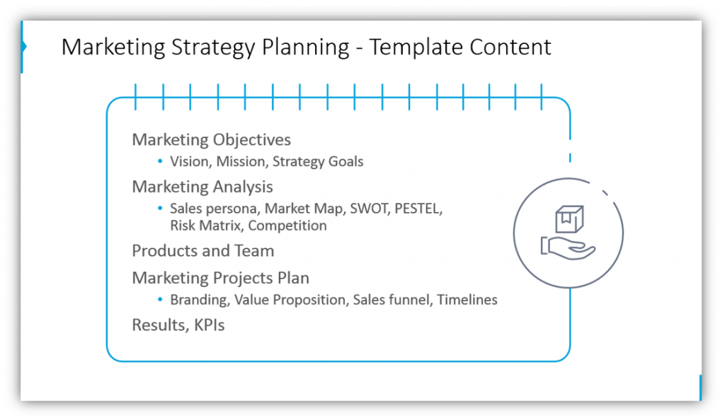 marketing strategy planning presentation agenda
