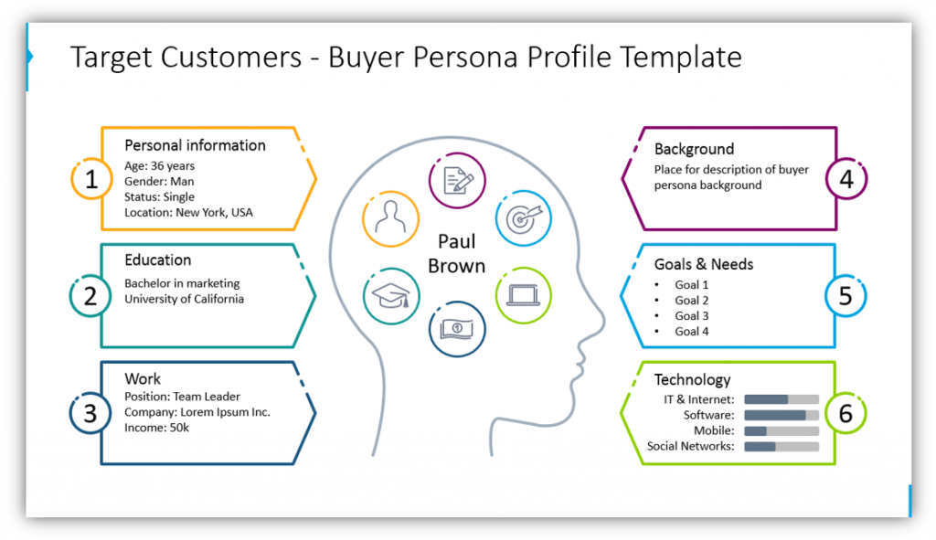 marketing strategy Target Customers - Buyer Persona Profile Template