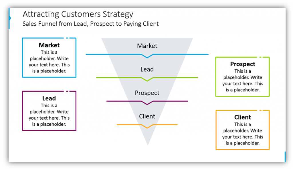 marketing strategy Attracting Customers Strategy
