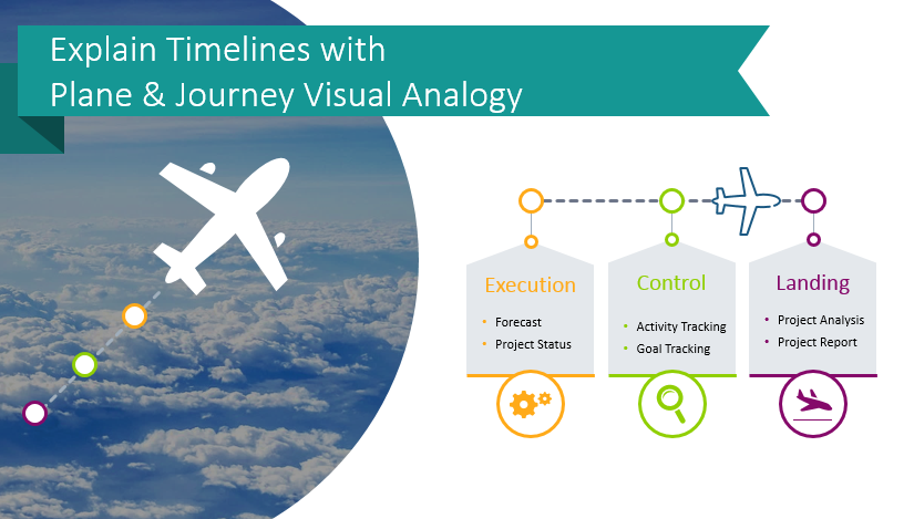 Explain Timelines with Plane & Journey Visual Analogy
