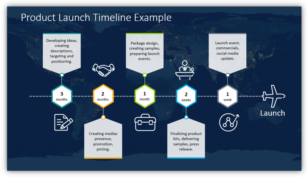 timeline graphics Product Launch Timeline Example powerpoint