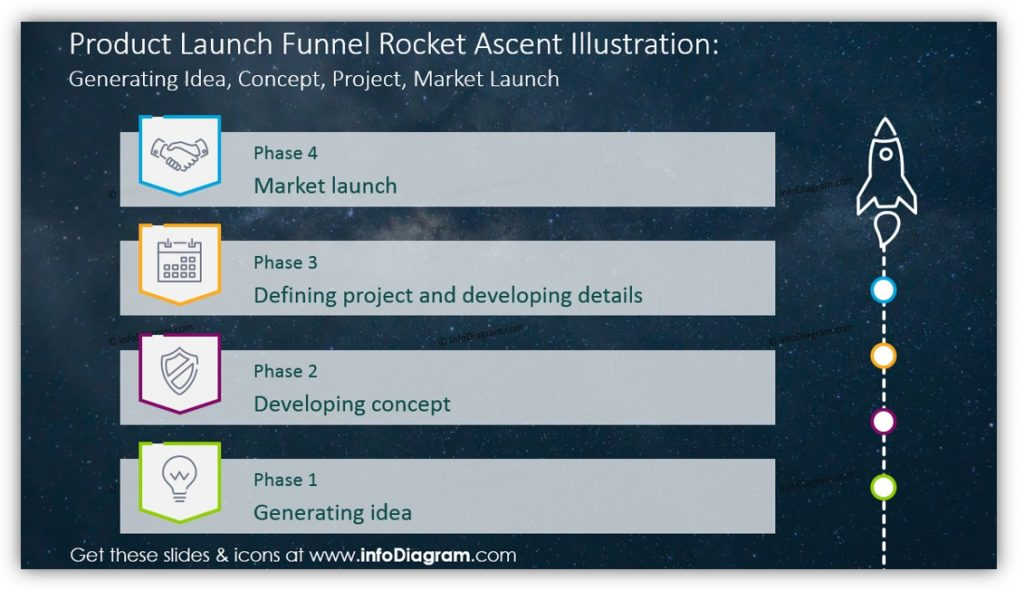 Product Launch Funnel Rocket Ascent Illustration in powerpoint