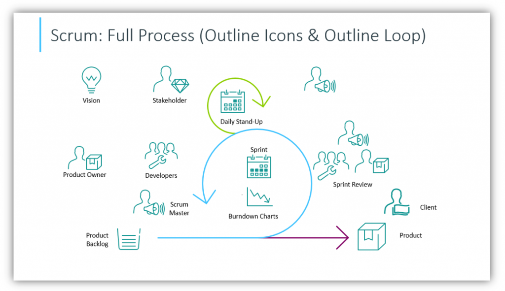 scrum process outline style icons ppt