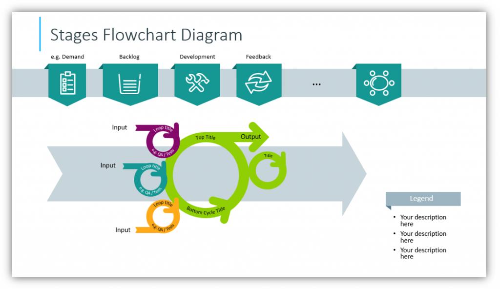 scrum process Stages Flowchart Diagram powerpoint