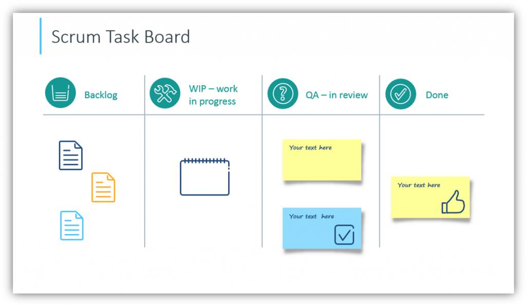 scrum process task board ppt