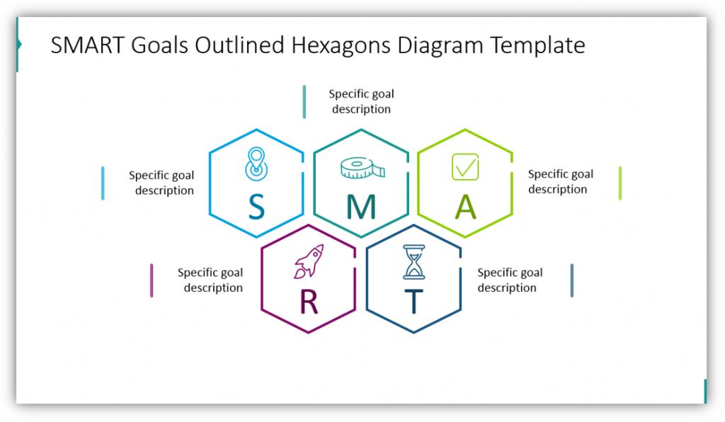 SMART goals Outlined Hexagons Diagram Template powerpoint