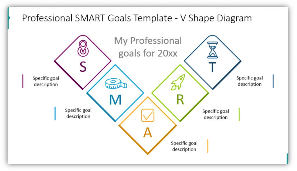SMART goals Professional Template - V Shape Diagram powerpoint