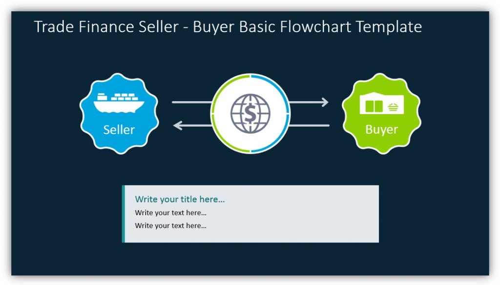 trade finance seller-buyer flowchart powerpoint