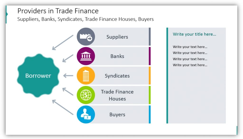 providers in trade finance diagram