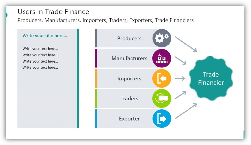 trade finance users powerpoint chart