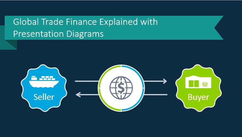 trade finance diagram powerpoint