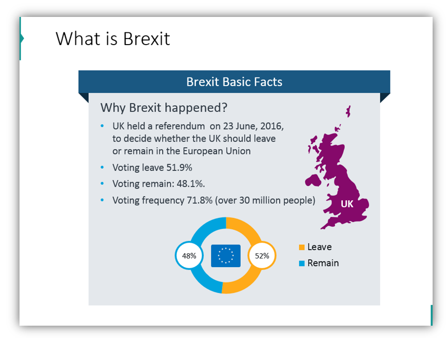 brexit impact Brexit definition ppt