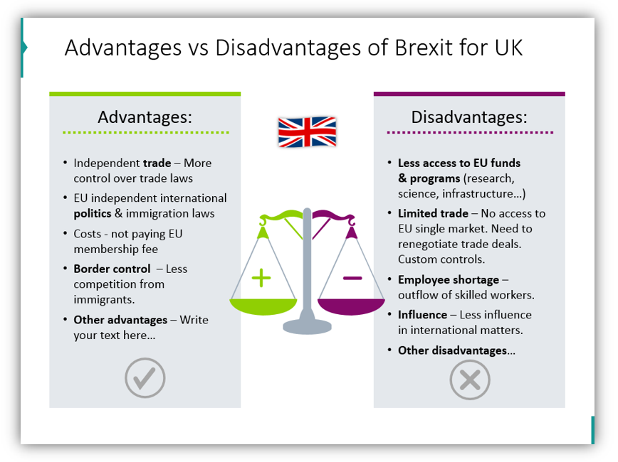 brexit impact Advantages vs Disadvantages of Brexit for UK powerpoint