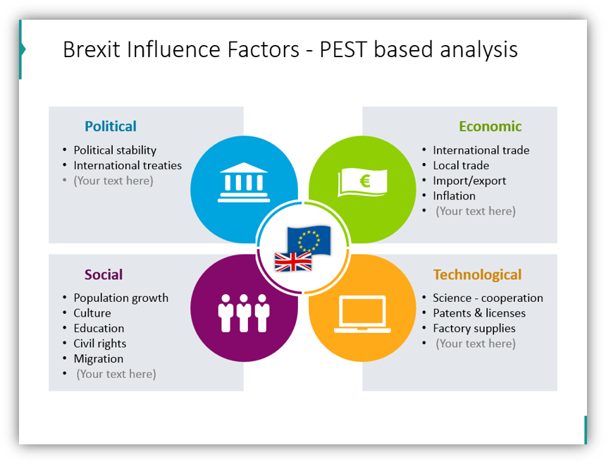 brexit impact Brexit Influence Factors - PEST based analysis  ppt