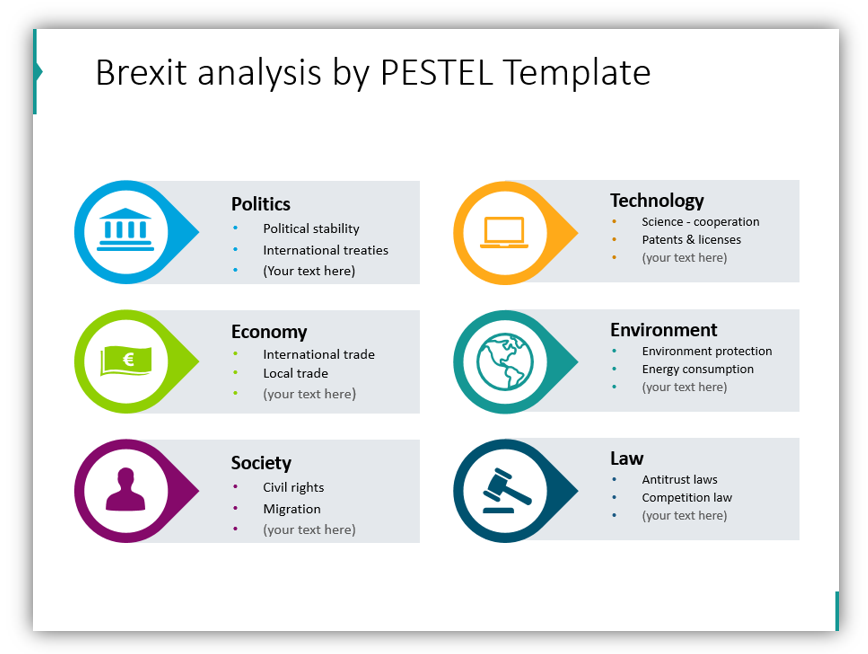 brexit impact Brexit analysis by PESTEL ppt Template