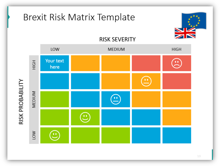 brexit impact Brexit Risk Matrix Template powerpoint