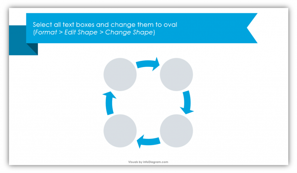 closed cycle process shapes powerpoint