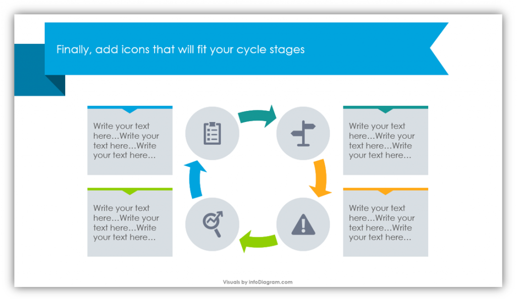 closed cycle process illustrated with icons in powerpoint