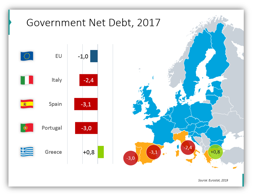 EU statistics Government Net Debt for 2017 map