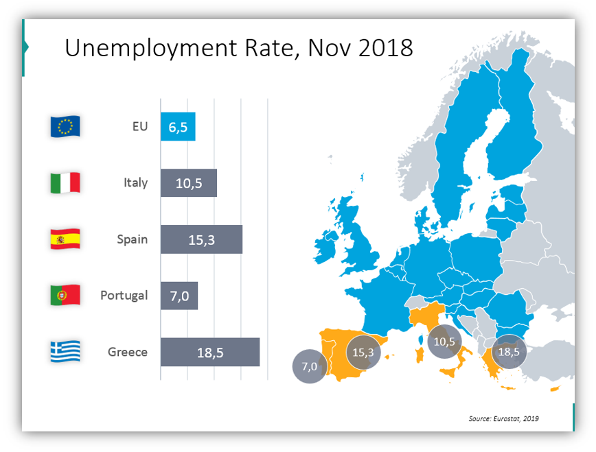 EU statistics Unemployment Rate map poweproint