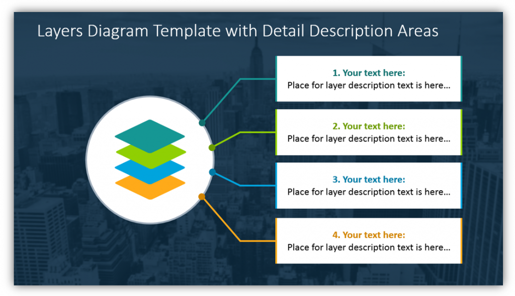 layers graphics Layers Diagram Template with Detail Description Areas powerpoint