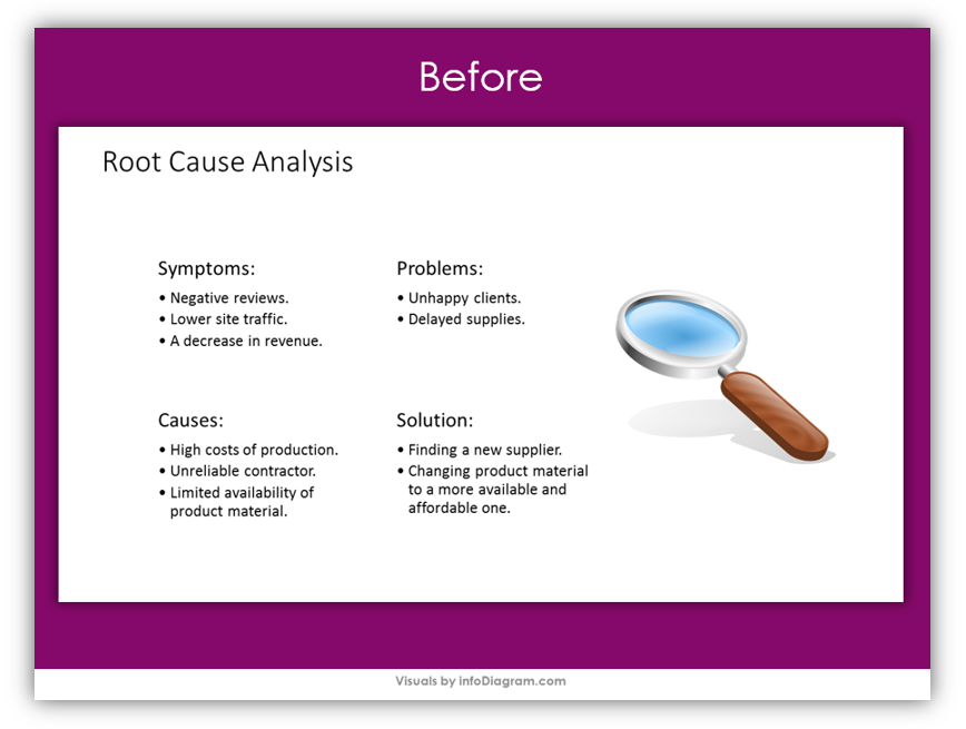 root cause analysis powerpoint before redesign