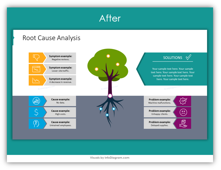 root cause analysis professional slide ppt