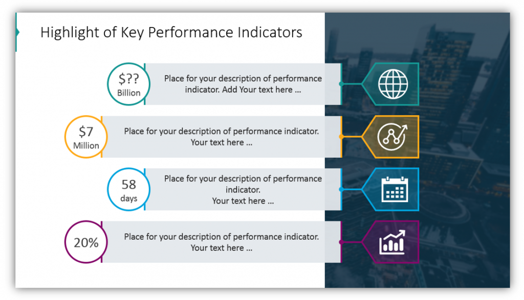 stock report Highlight of Key Performance Indicators powerpoint