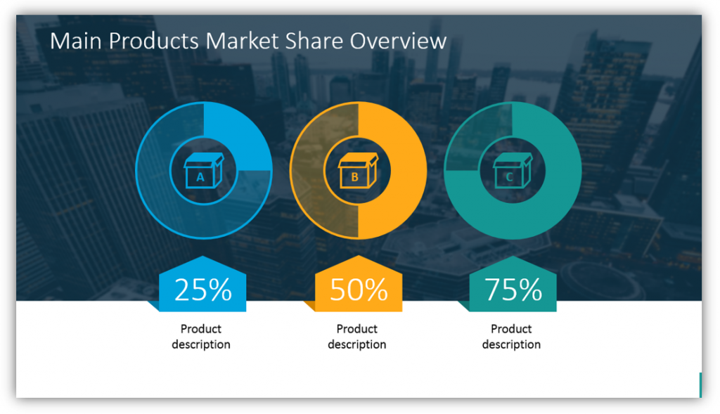 stock report Main Products Market Share Overview ppt