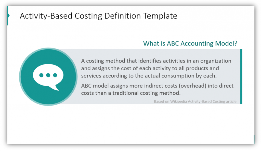 Activity-Based Costing Definition Template ppr
