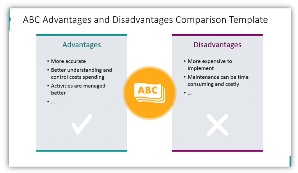 activity based costing Advantages and Disadvantages Comparison Template powerpoint