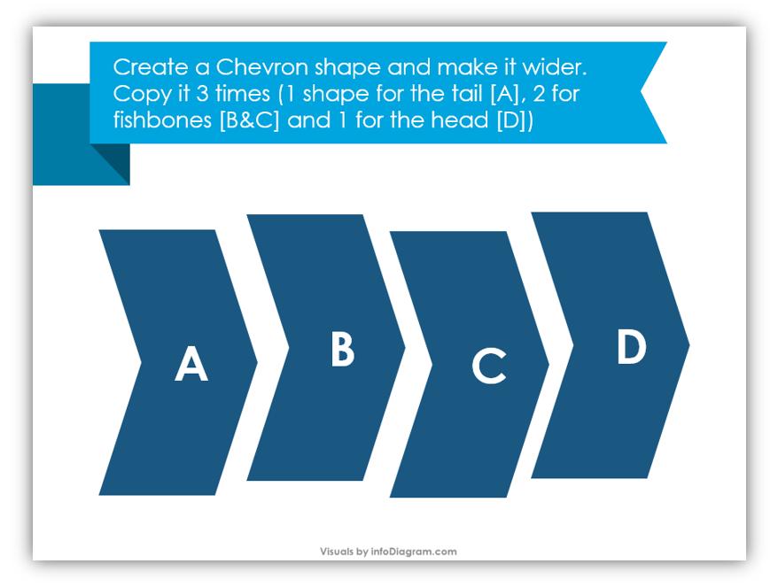 fishbone Ishikawa design instruction step one