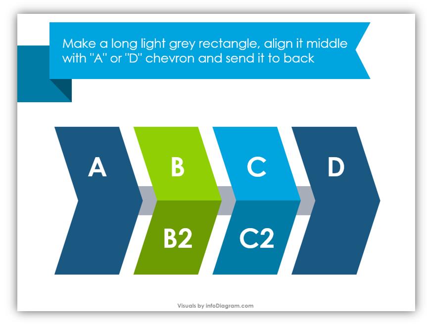 fishbone Ishikawa design instruction step seven cause effect diagram