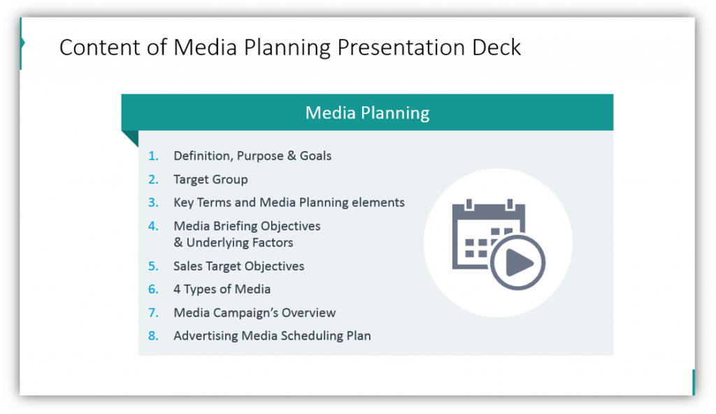 Content of Media Planning Presentation Deck ppt