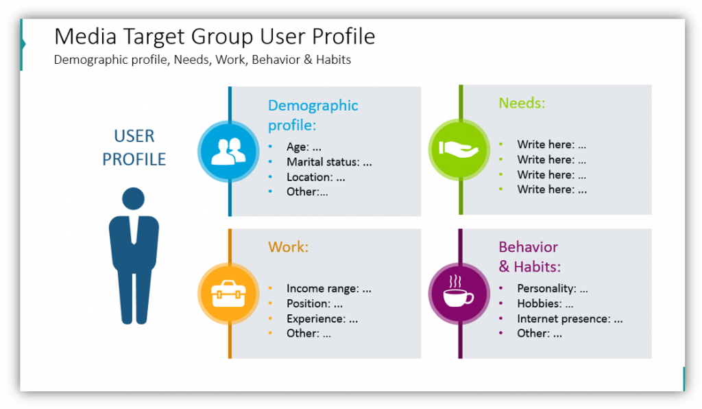 Media Target Group User Profile media planning presentation