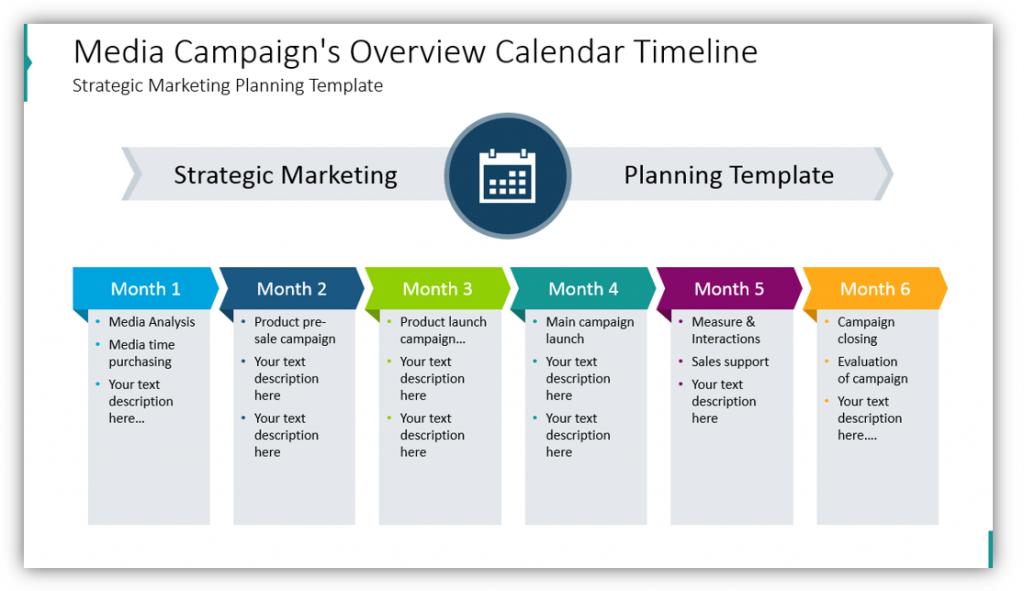 media planning Media Campaign's Overview Calendar Timeline