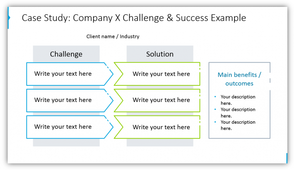 product sales presentation challenges and success ppt examples