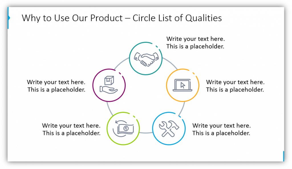 product sales presentation list of qualities for powerpoint