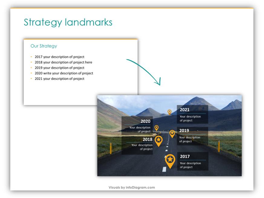 roadmap slides step-by-step design poweproint
