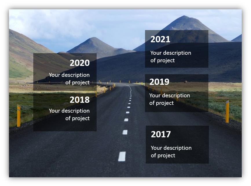 roadmap slides milestones yearly