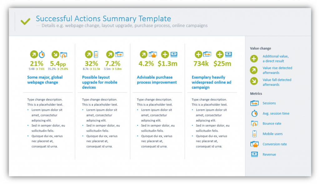web analytics Successful Actions Summary Template