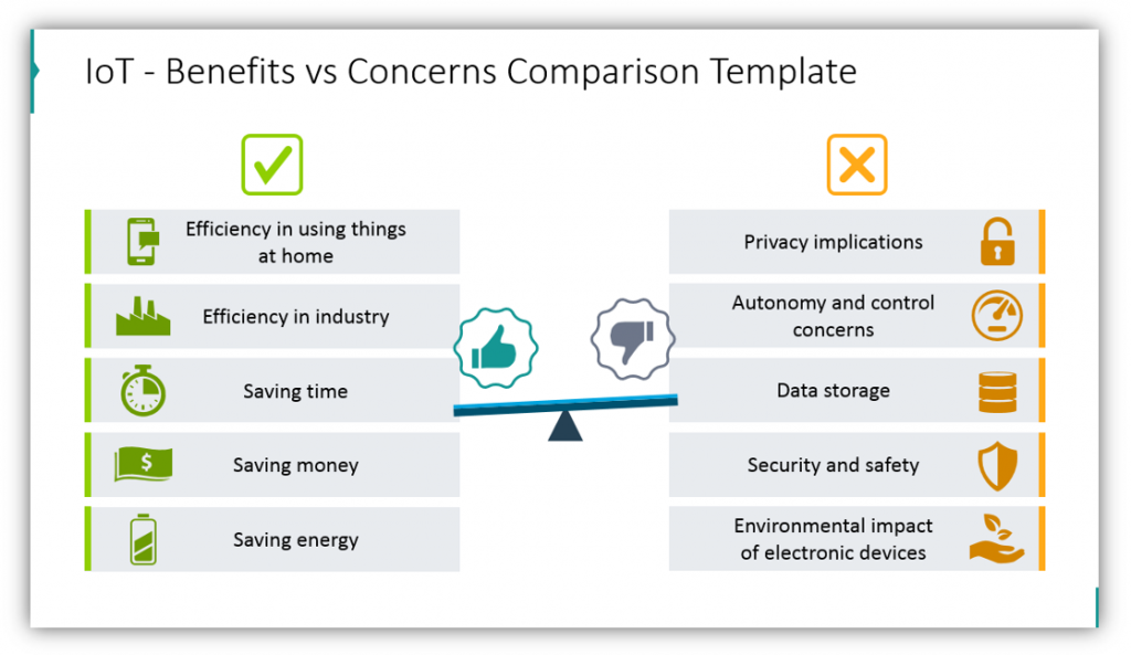 internet of things Benefits vs Concerns Comparison Template