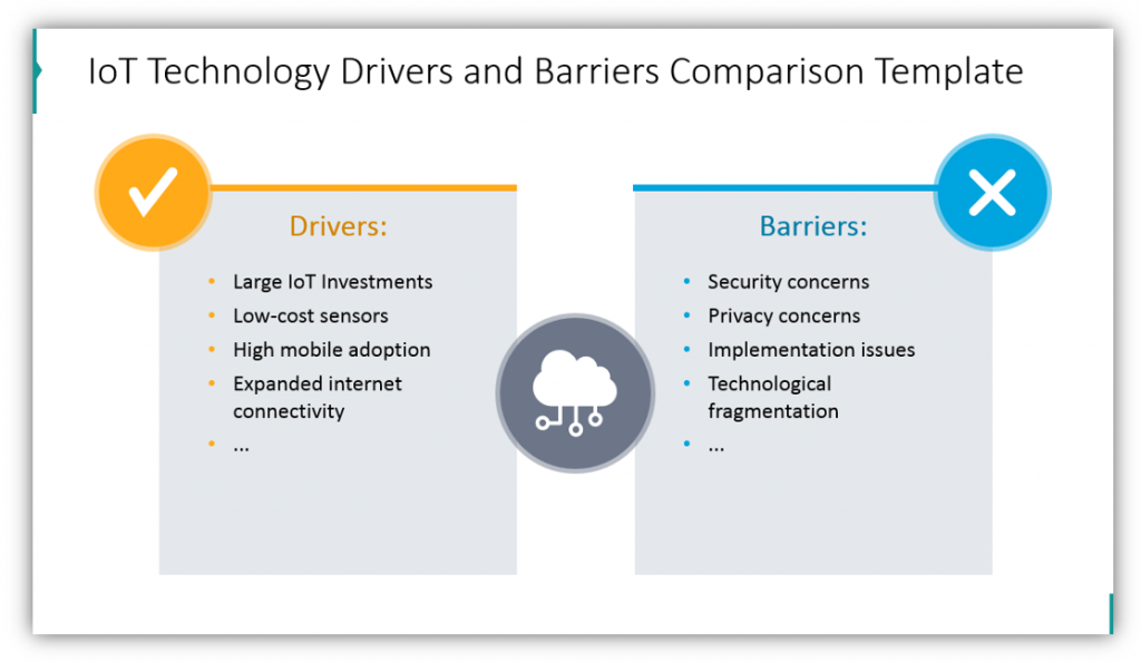 IoT Technology Drivers and Barriers Comparison Template